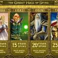Ad oggi la lista delle slot che fanno vincere di più, presente sui casinò online di Microgaming (come Roxy Palace), è dominata da Thunderstruck II. Ci sono ottimi motivi che […]